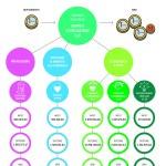 Associazione CAF - impatto sociale