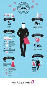 vente-privee_DigitalGentleman_infografica