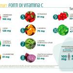 smartfood c