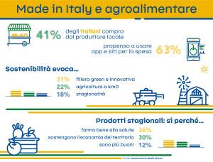 Made in Italy e agroalimentare_Osservatorio Reale Mutua