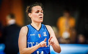 EuroBasket Women 2021 Qualifiers